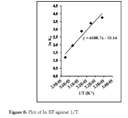 modern-chemistry-applications-plot