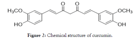 natural-products-chemistry-Chemical-structure