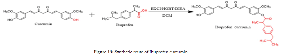natural-products-chemistry-Ibuprofen
