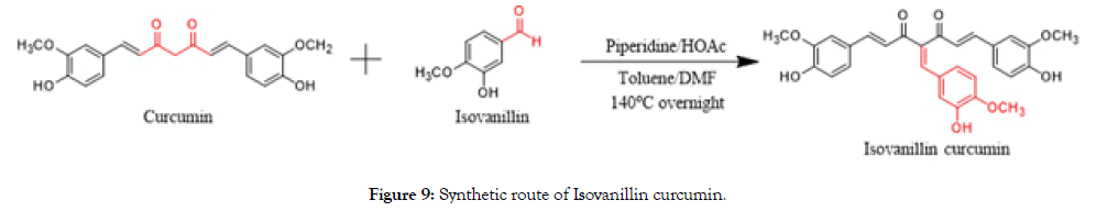 natural-products-chemistry-Isovanillin