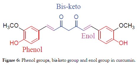natural-products-chemistry-Phenol-groups