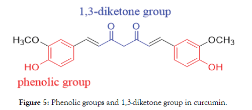 natural-products-chemistry-Phenolic-groups