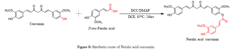 natural-products-chemistry-Synthetic-route