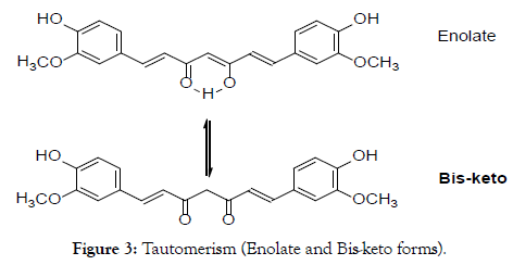 natural-products-chemistry-Tautomerism