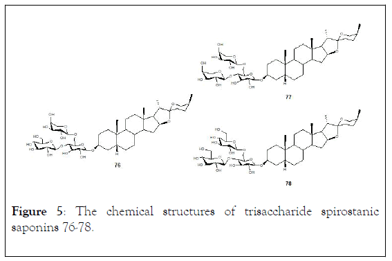 natural-products-chemistry-research-trisaccharide