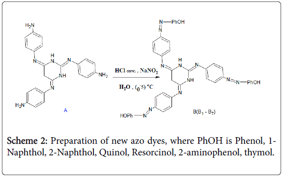 organic-chemistry-current-research-azo-dyes