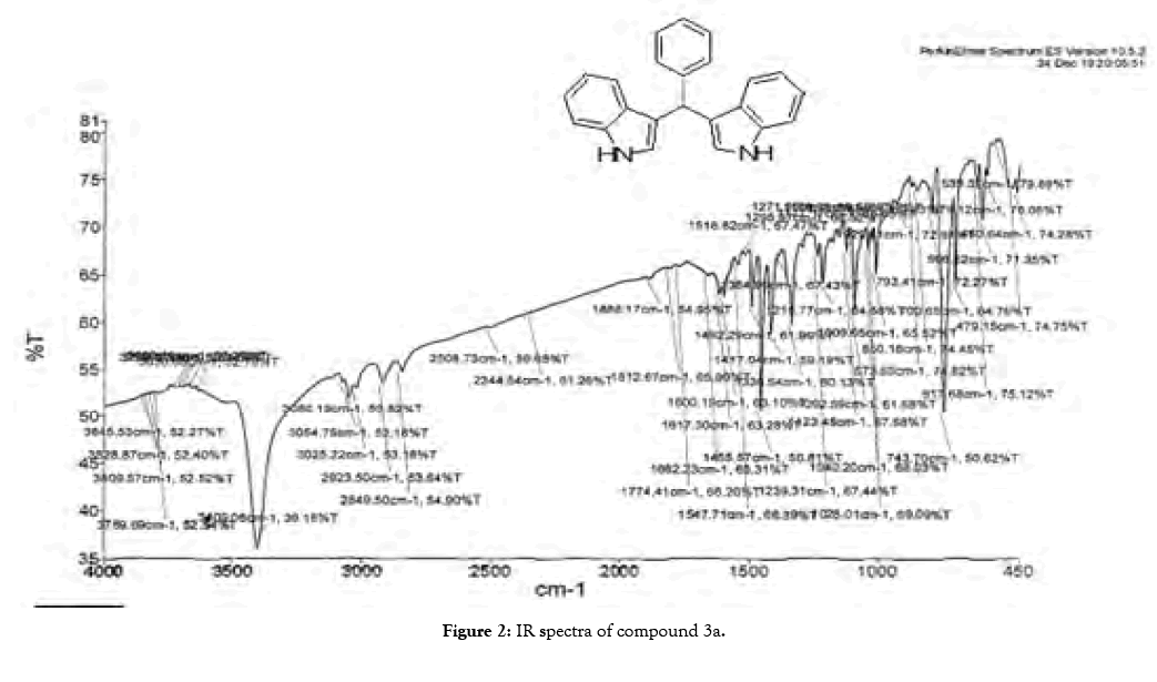 organic-chemistry-current-research-compound