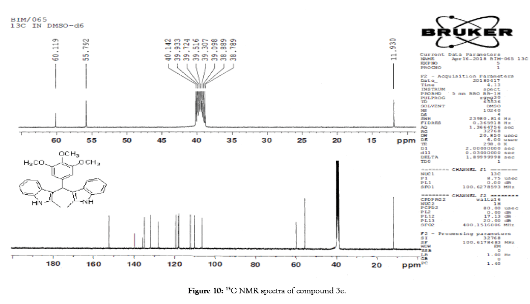 organic-chemistry-current-research-compound-nmr