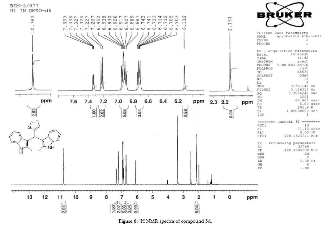 organic-chemistry-current-research-compound-spectra