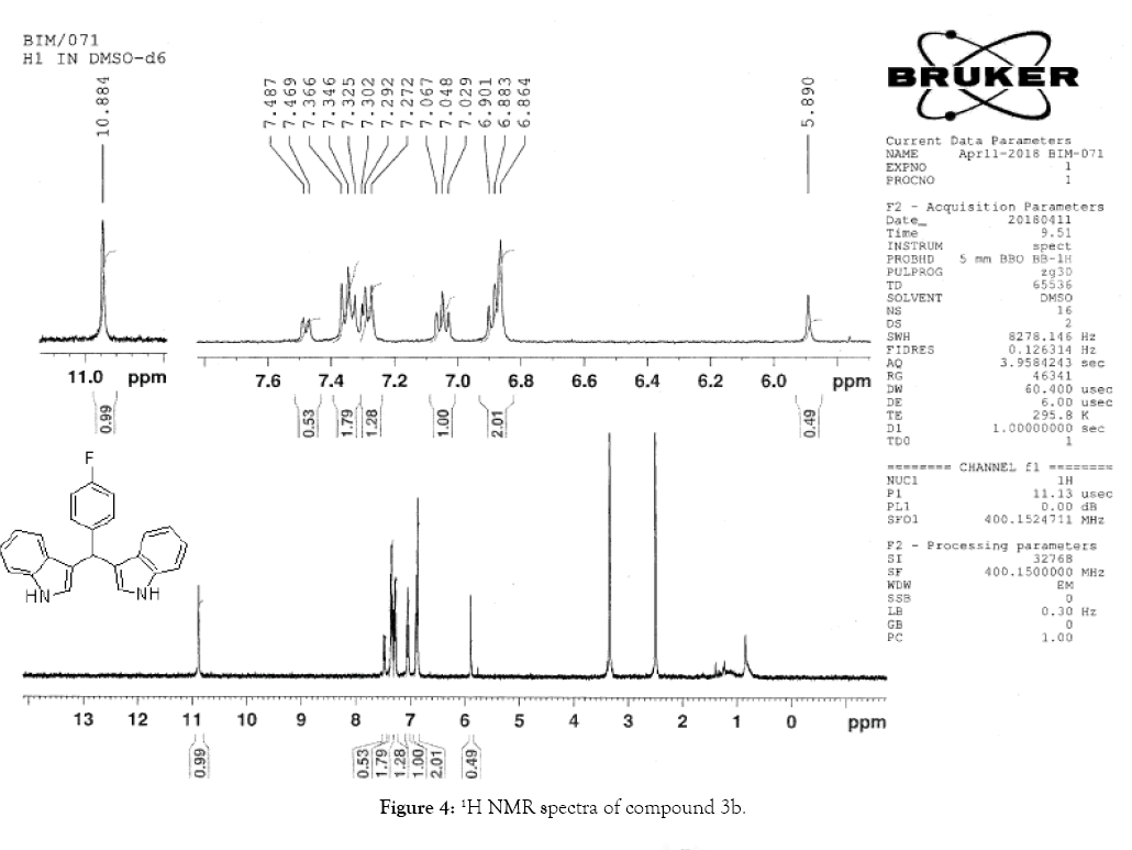 organic-chemistry-current-research-nme-spectra
