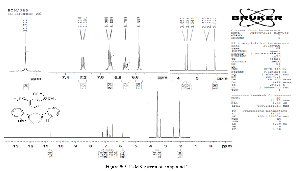 organic-chemistry-current-research-nmr-compound