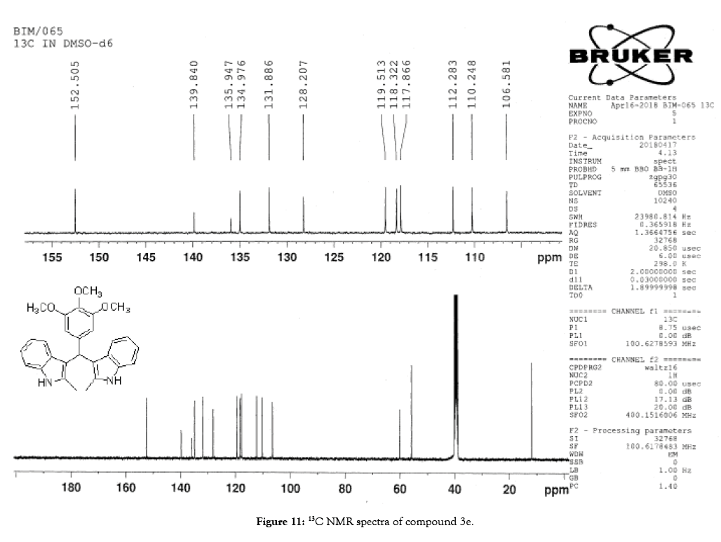 organic-chemistry-current-research-nmr-spectra-compound