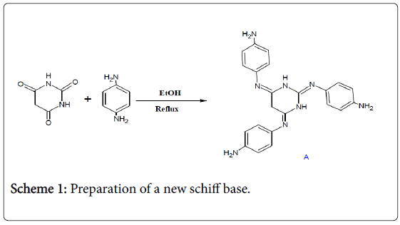 organic-chemistry-current-research-schiff-base