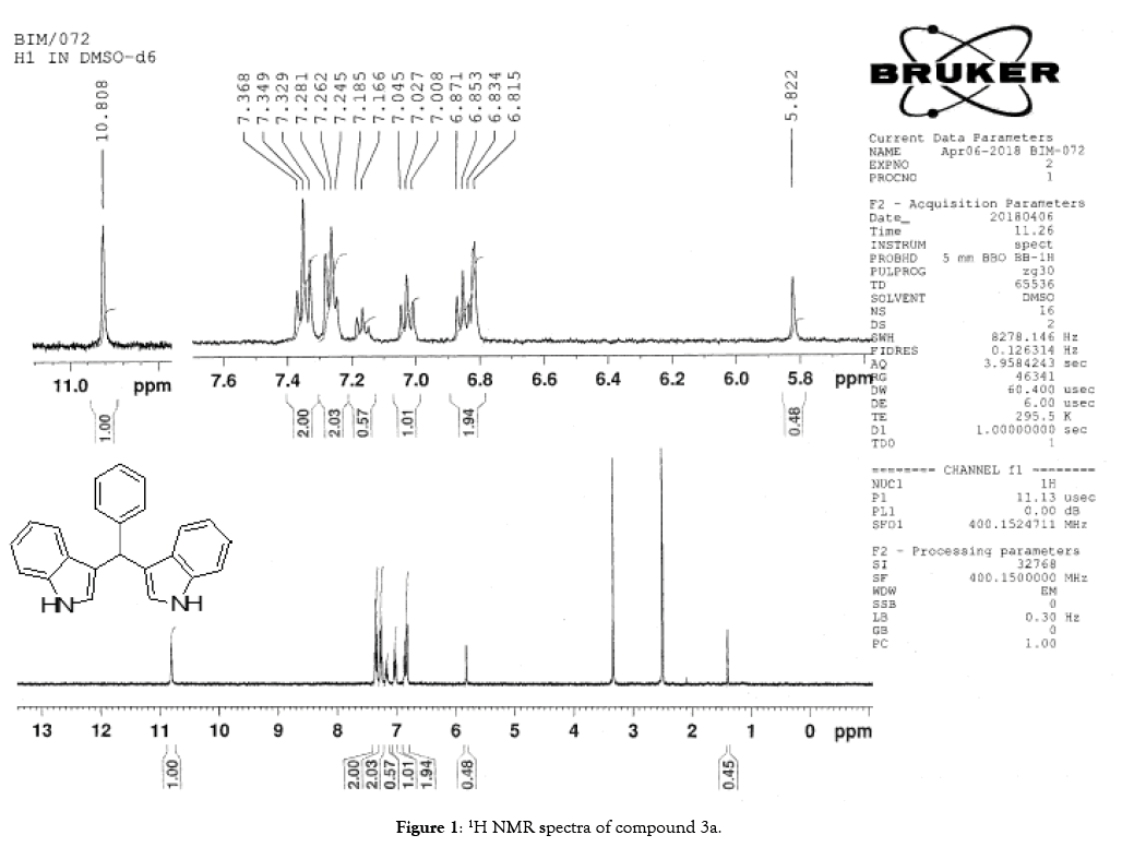 organic-chemistry-current-research-spectra