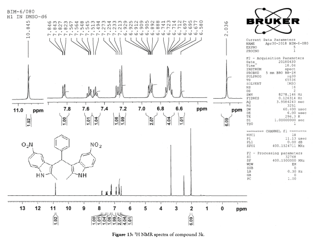 organic-chemistry-current-research-spectra-compound-nmr