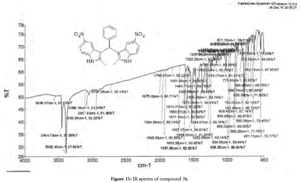 organic-chemistry-current-research-spectra-ir-compound