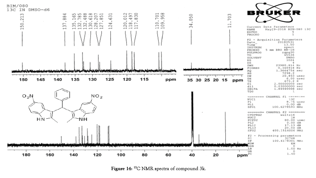 organic-chemistry-current-research-spectra-nmr-compound