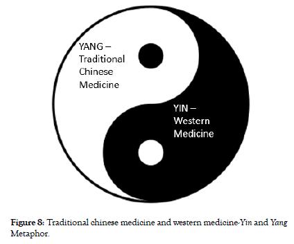 pain-management-medicine-chinese