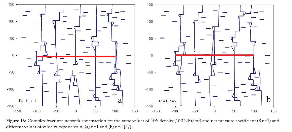petroleum-environmental-biotechnology-density
