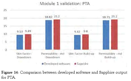 petroleum-environmental-biotechnology-sapphire-output