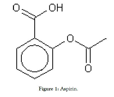 pharmaceutica-analytica-acta-aspirin