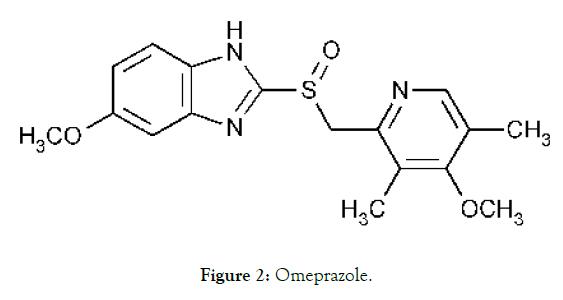 pharmaceutica-analytica-acta-omeprazole