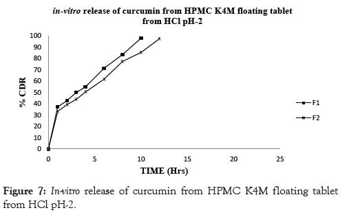 pharmaceutica-analytica-acta-release