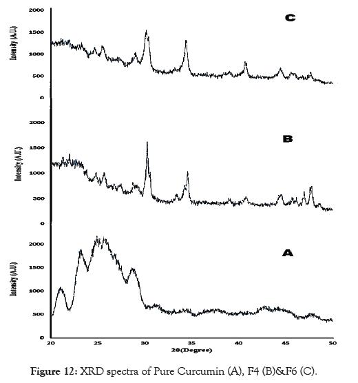 pharmaceutica-analytica-acta-spectra-pure