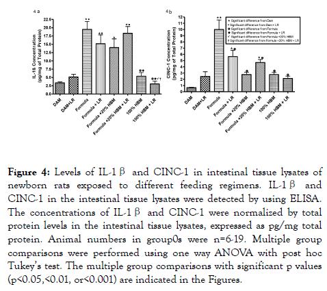 probiotics-health-tissue-lysates