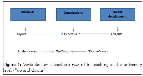 psychology-psychotherapy-reward-teaching