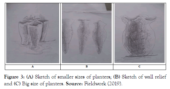 sociology-and-criminology-planters-sketch