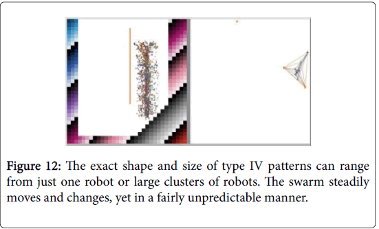 swarm-intelligence-clusters-robots