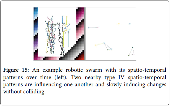 swarm-intelligence-one-another