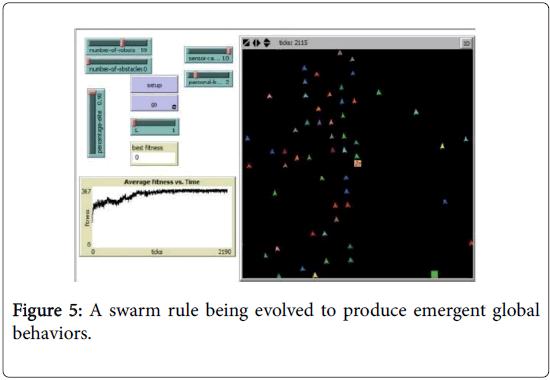 swarm-intelligence-produce-emergent