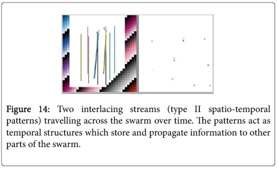 swarm-intelligence-propagate-information