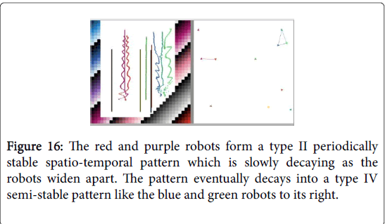 swarm-intelligence-spatio-temporal