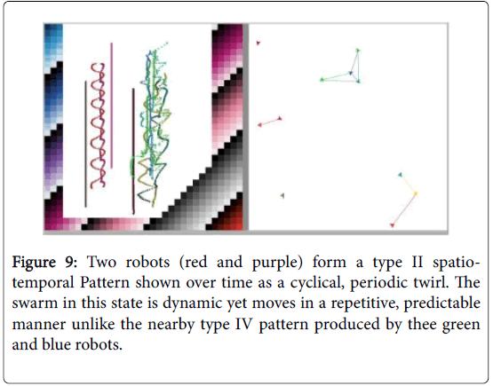 swarm-intelligence-spatiotemporal-patterns