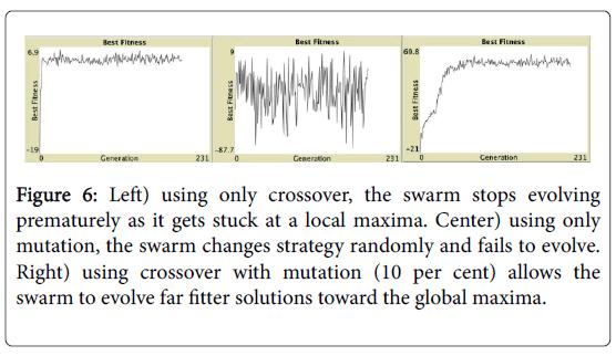 swarm-intelligence-swarm-stops