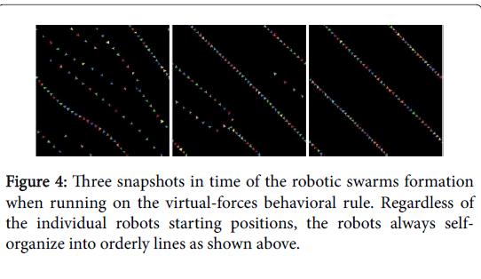 swarm-intelligence-swarms-robotic